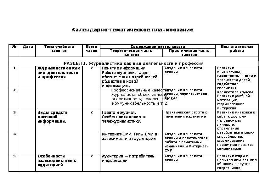"""Рабочая программакружка""""Азбукажурналистики"""""""