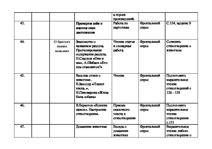 Программа для 2 класса Школа России