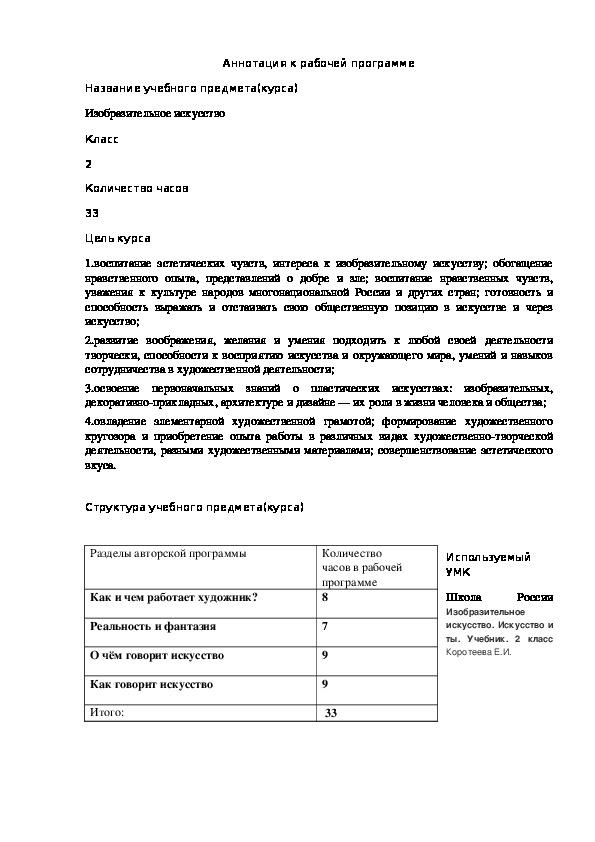 Аннотации к рабочим программам
