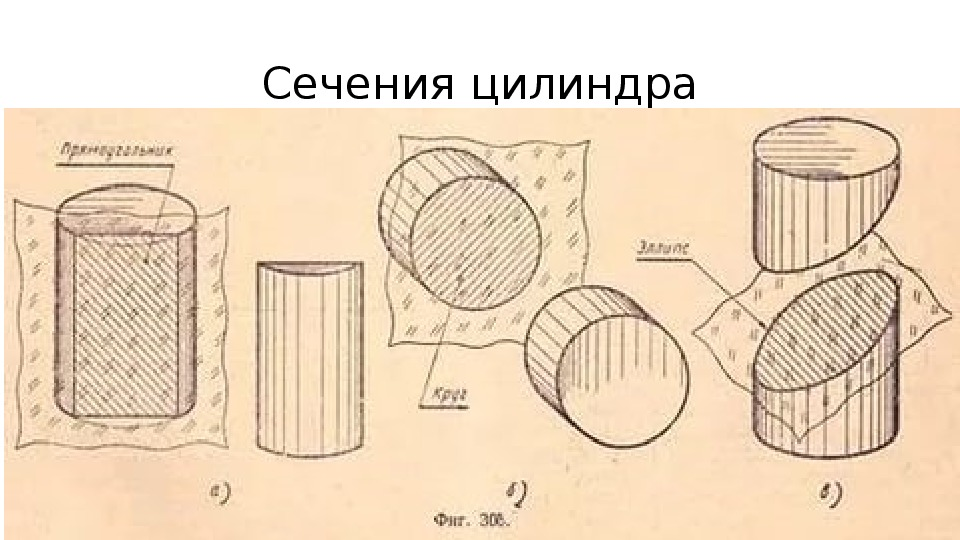 """Презентация по геометрии """"Тела вращения""""(11 класс)."""