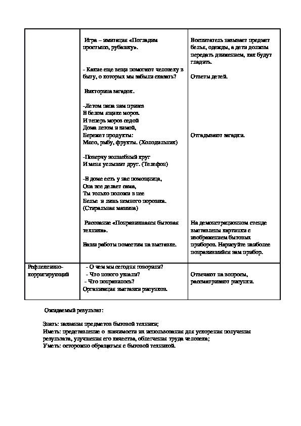 Технологическая карта   по ООМ «Бытовая техника и ее назначение.» старшая группа