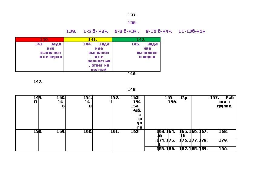 "План-конспект урока по теме: ""Среднее арифметическое,размах и мода"" (7касс,алгебра)"