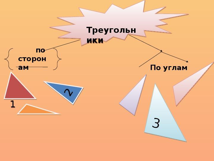 Треугольники и его виды