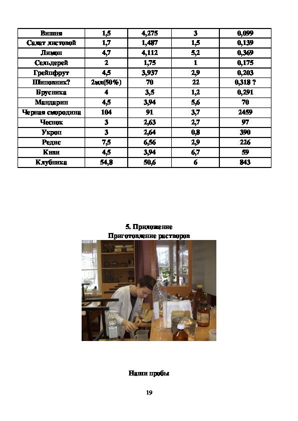 """Проектно-исследовательская работа """"Качественное определение витаминаС в различных растительных объектах"""" 11 класс"""