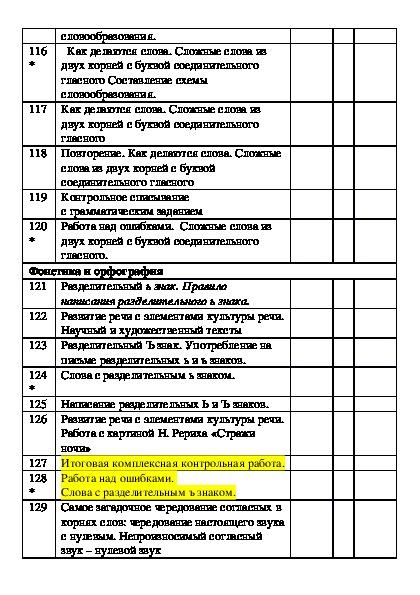 Рабочие программы по предмету Русский язык для 1-4 классов