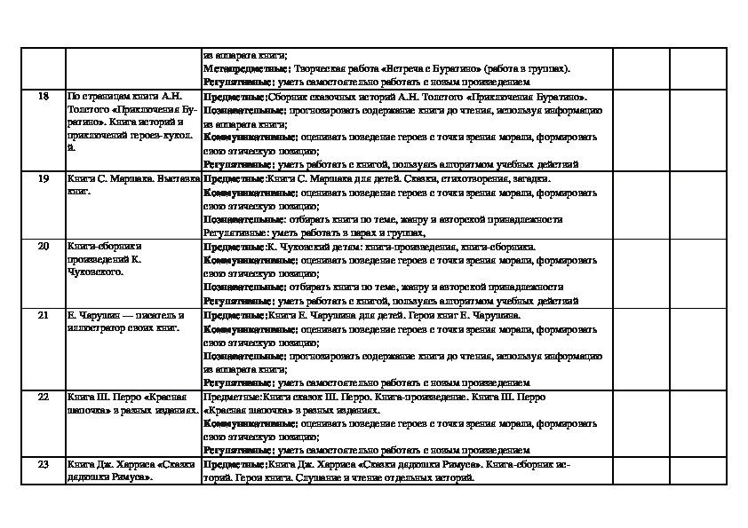 """Внеурочная деятельность. Рабочая программа факультатива """"В мире книг"""" 1-4 класс"""