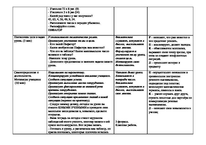 """Технологическая карта урока математики """"Таблица умножения в пределах 100"""" 3 класс"""