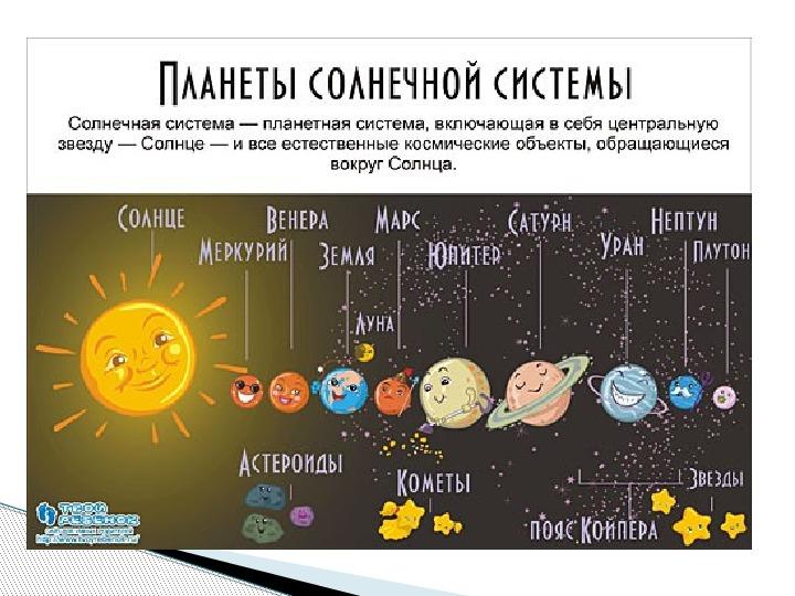 Земля –планета. Доказательства шарообразности Земли. Освоение космоса.