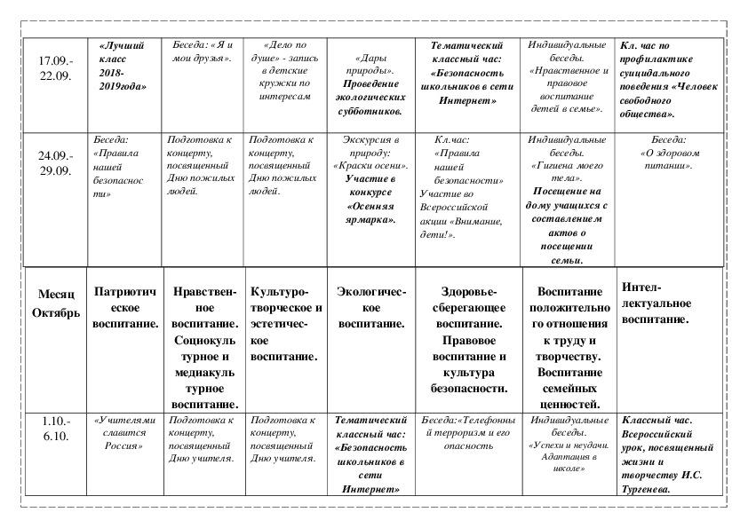 План  воспитательной работы 2 «а» класса.