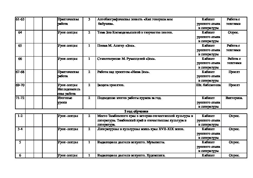 Дополнительная общеобразовательная общеразвивающая  программа «Мой край литературный» туристско-краеведческой направленности
