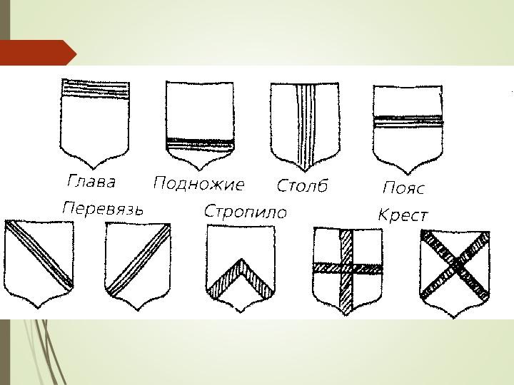 """Презентация на тему: """"«О чем рассказывают гербы"""" (5 класс ИЗО)"""