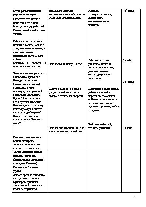 Технологическая карта урока Учебный курс: История России Тема: «Крымская война 1853-1856. Оборона Севастополя». 8 класс