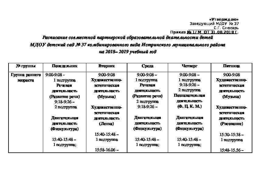 Расписание совместной партнерской образовательной деятельности детей МДОУ детский сад № 37 комбинированного вида Истринского муниципального района на 2018– 2019 учебный год
