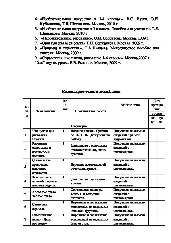 """Программа дополнительного образования """"Кисточка"""""""