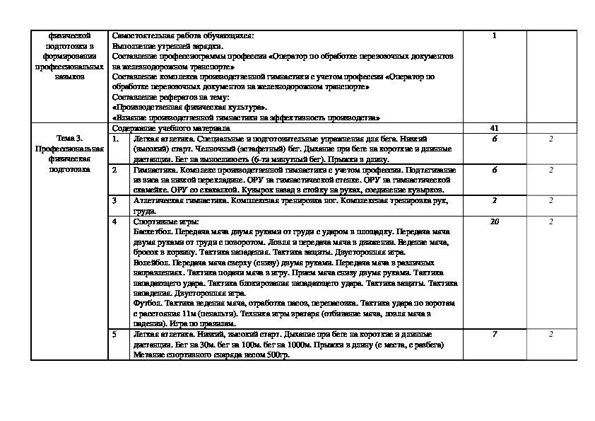 ПРОГРАММА УЧЕБНОЙ ДИСЦИПЛИНЫ  ФК.00 Физическая культура