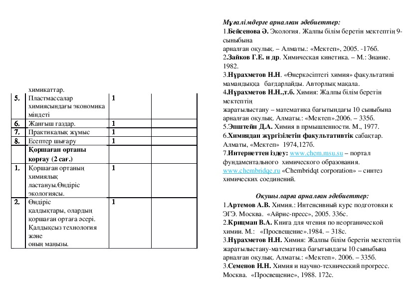 """Қолданбалы курс """"Химия және экономика"""""""