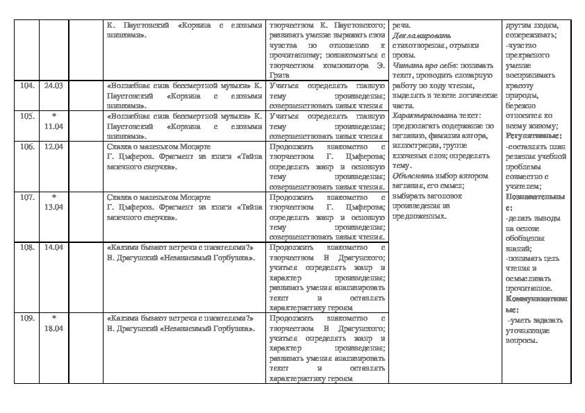 """Календарно-тематическое планирование по предмету """"Литературное чтение"""" 3 класс"""