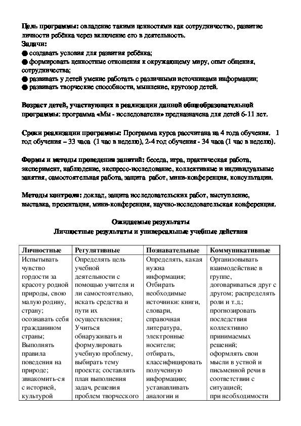 Рабочая программа общеинтеллектуального направления внеурочной деятельности курса «Мы - исследователи»