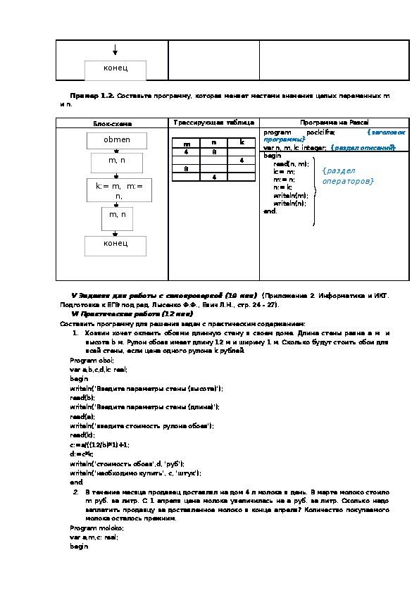 """Разработка урока информатики по теме """"Программирование на языке Pascal.ABC"""" Урок 1."""