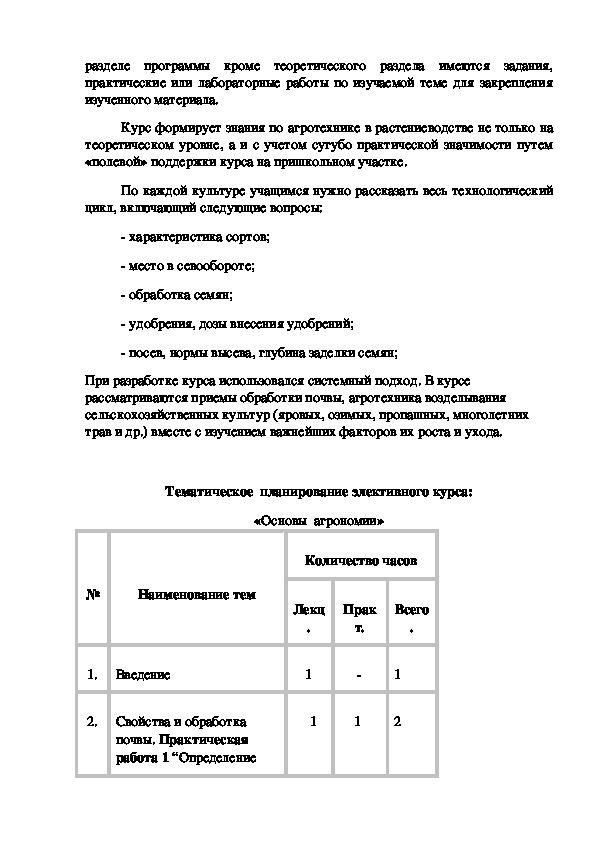 """Элективный курс """"Агрономия"""""""