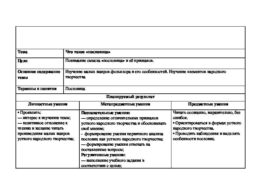 """Презентация по литературному чтению """"Что такое пословица"""" (2 класс)"""