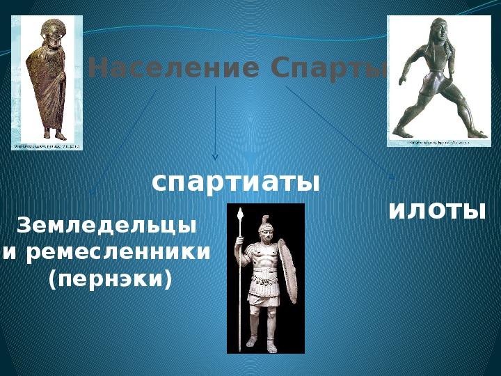 Тема урока истории в 5 кл : Древняя Спарта