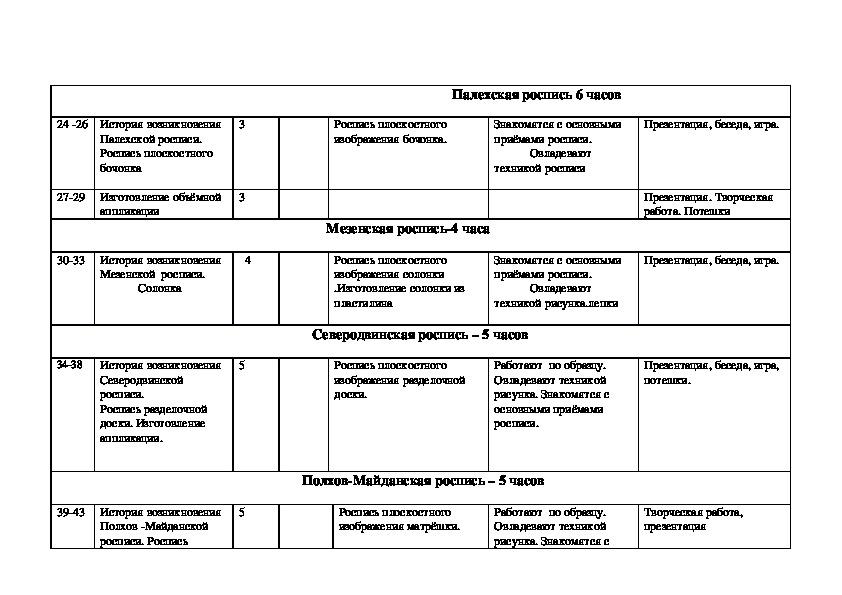 """Рабочая программа по внеурочной деятельности """"Город мастеров"""""""