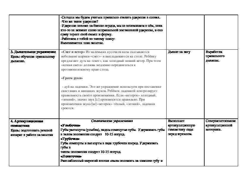 """Технологическая карта логопедического индивидуального занятия на тему"""":Определение места ударного звука в слове"""""""