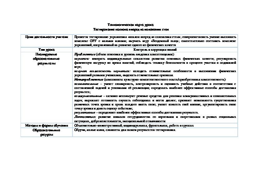 План-конспект турока по физической культуре и английскому языку.