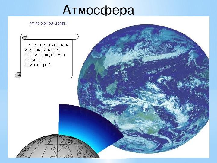 Атмосферное давление. Вес воздуха. Давление в природе.