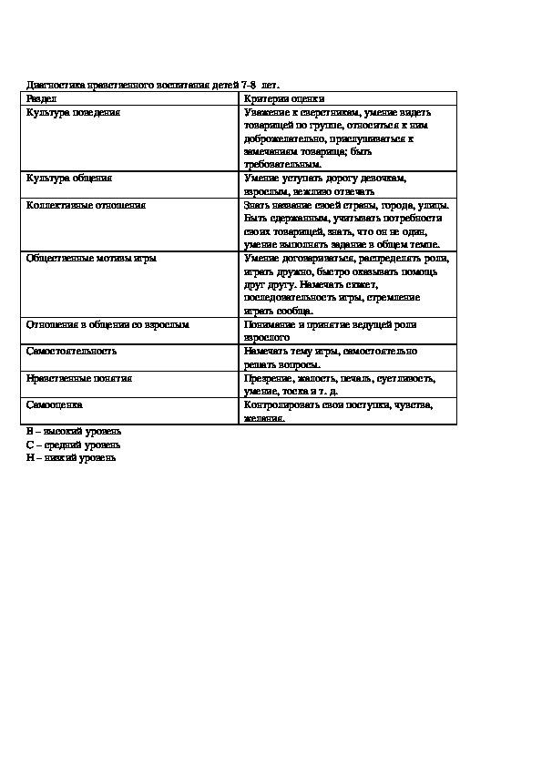 Программа коррекции нарушений поведения детей младшего школьного возраста