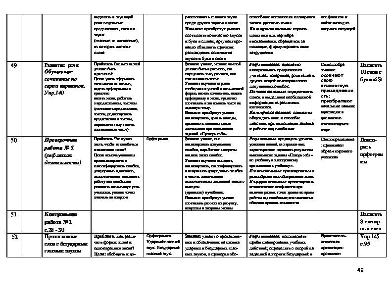 Программа по русскому языку для 2 класса Школа России