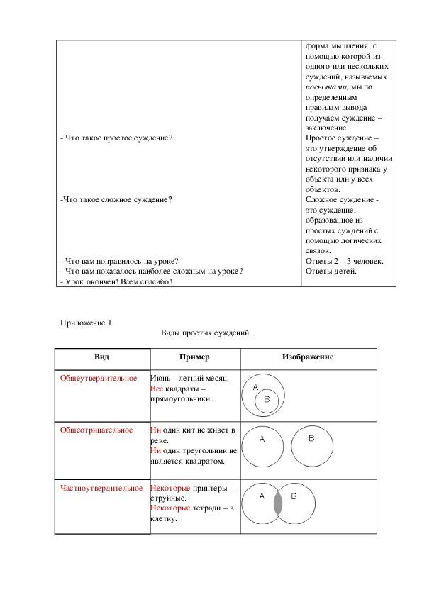 """Конспект урока информатики в 6 классе по теме """"Суждение и умозаключение как форма мышления"""""""