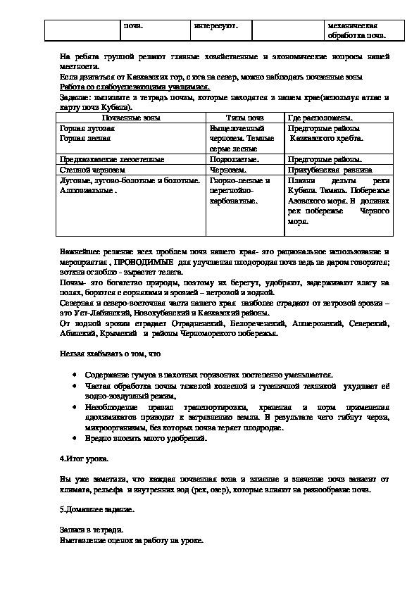 План урока № 30. География - 8кл. Тема: «Почвы и урожай  России. Плодородие – главное свойство почвы.