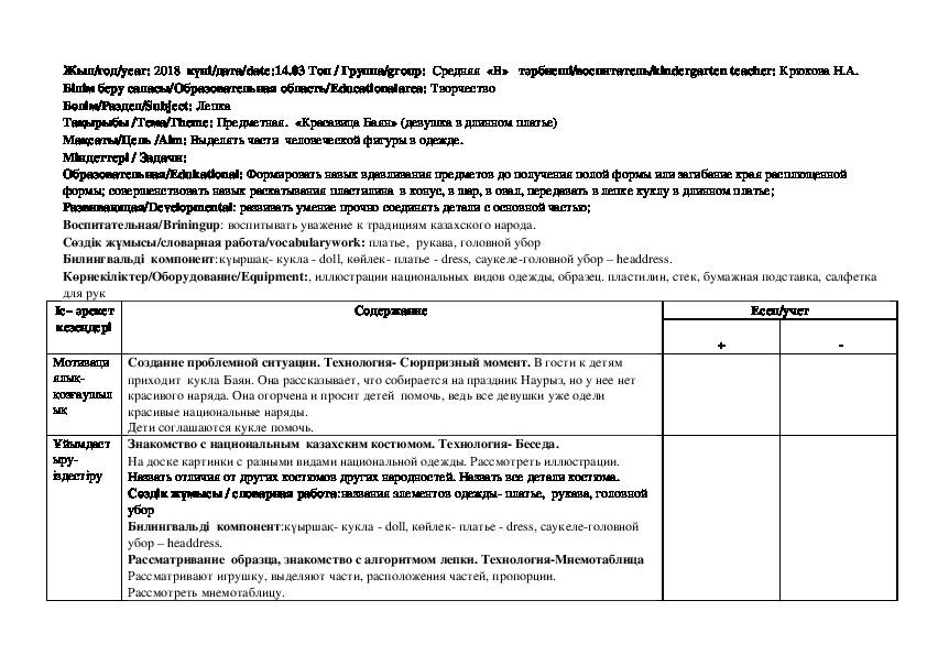 """Технологическая карта для средней группы по лепке  """" Красавица Баян"""""""
