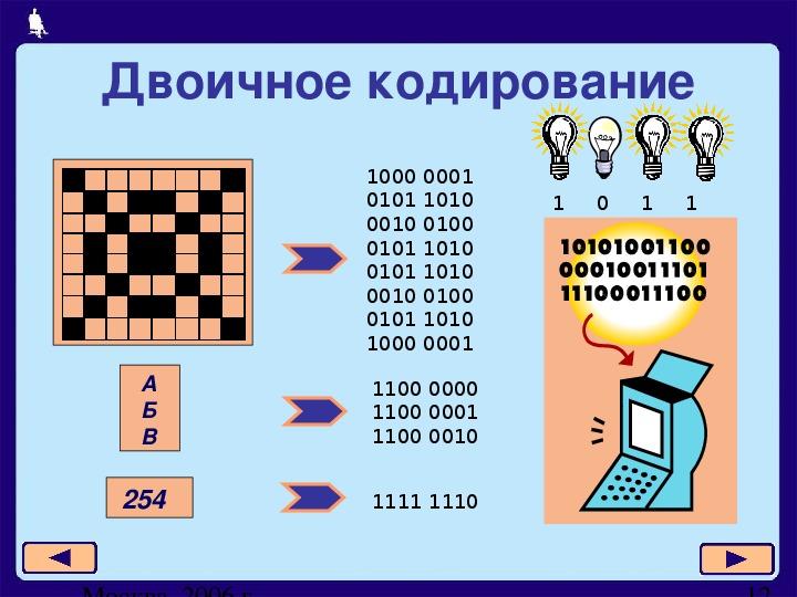 "Презентация ""В мире кодов"""