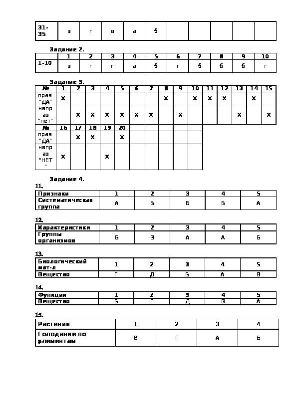 Олимпиадные конкурсные задания по биологии  за курс  основного общего образования. Вариант №1