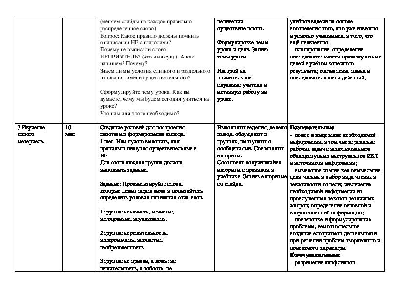 """Технологическая карта урока русского языка """"Слитное и раздельное написание НЕ с именами существительными"""" (5 класс)"""
