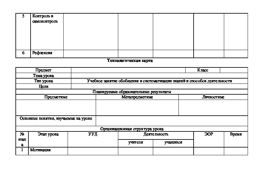 Схема технологической карты учебного занятия