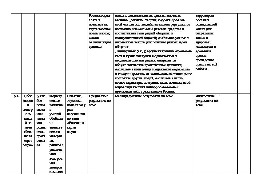 Рабочая программа 8 класс к учебнику Е.М.Домогацких ФГОС с календрно-тематическим планированием