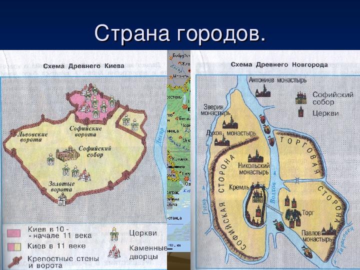 Окружающий мир 4 класс Тема: «Страна городов»
