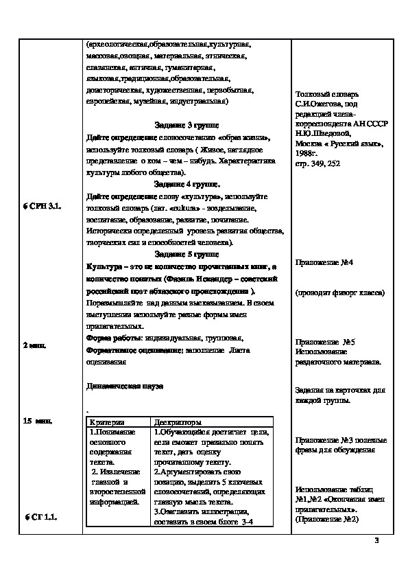 Конспект урока 6 класс по русскому языку в школах Казахстана по обновленному образованию