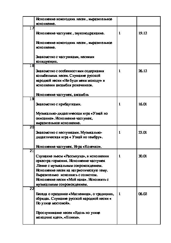 """Рабочая программа по кружку """"Домисолька"""""""