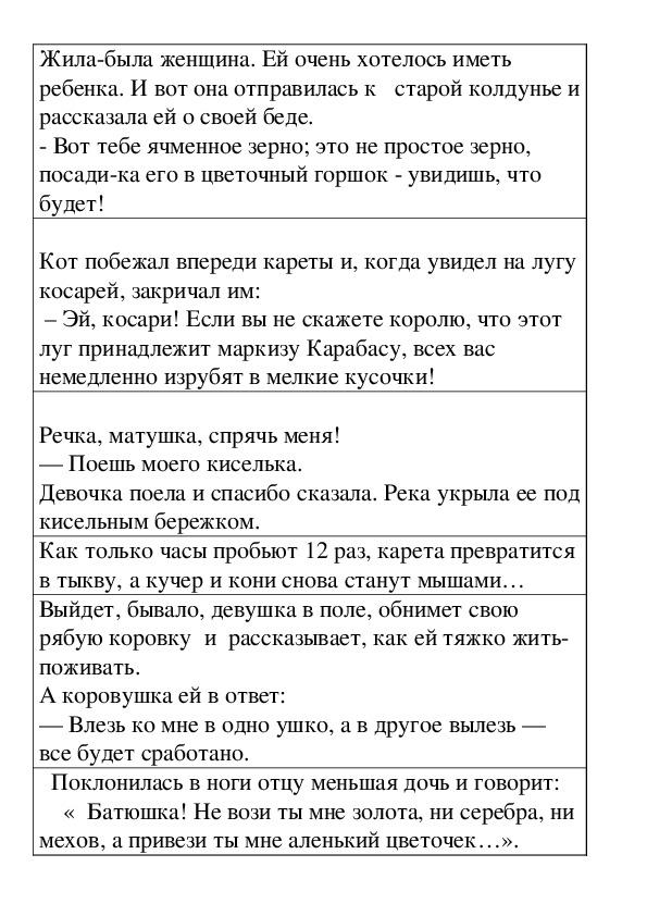 """Конспект урока обучения грамоте по теме: """"Сказочные герои. Предложение. Текст."""" ( 1 класс)"""