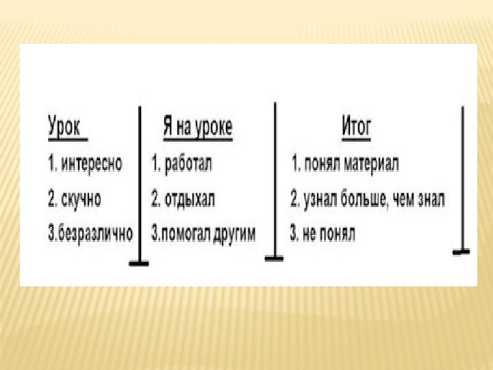 """Технологическая карта урока """"Увеличение и уменьшение числа на несколько единиц"""""""