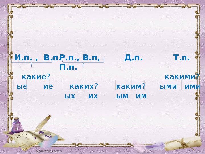Урок русского языка в 4 классе по теме: «Склонение имен прилагательных во множественном числе».