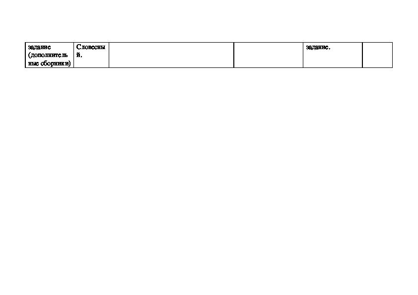 """Конспект урока русского языка в 3 классе на тему """"Применение правил правописания сочетаний жи-ши, ча-ща, чу-щу."""""""