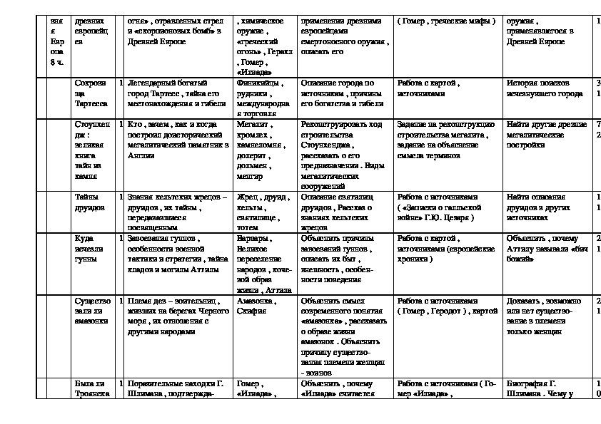 """Календарно-тематическое планирование по историческому кружку """"Загадки истории"""""""
