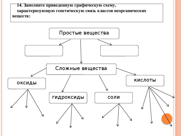 """Практический семинар """"Продуктивные задания"""""""