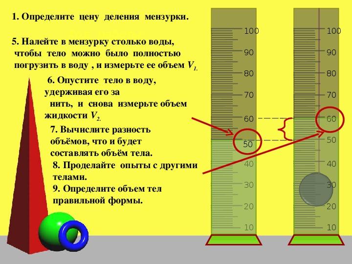 """Лабораторная работа №4 """"Измерение объема тела"""""""